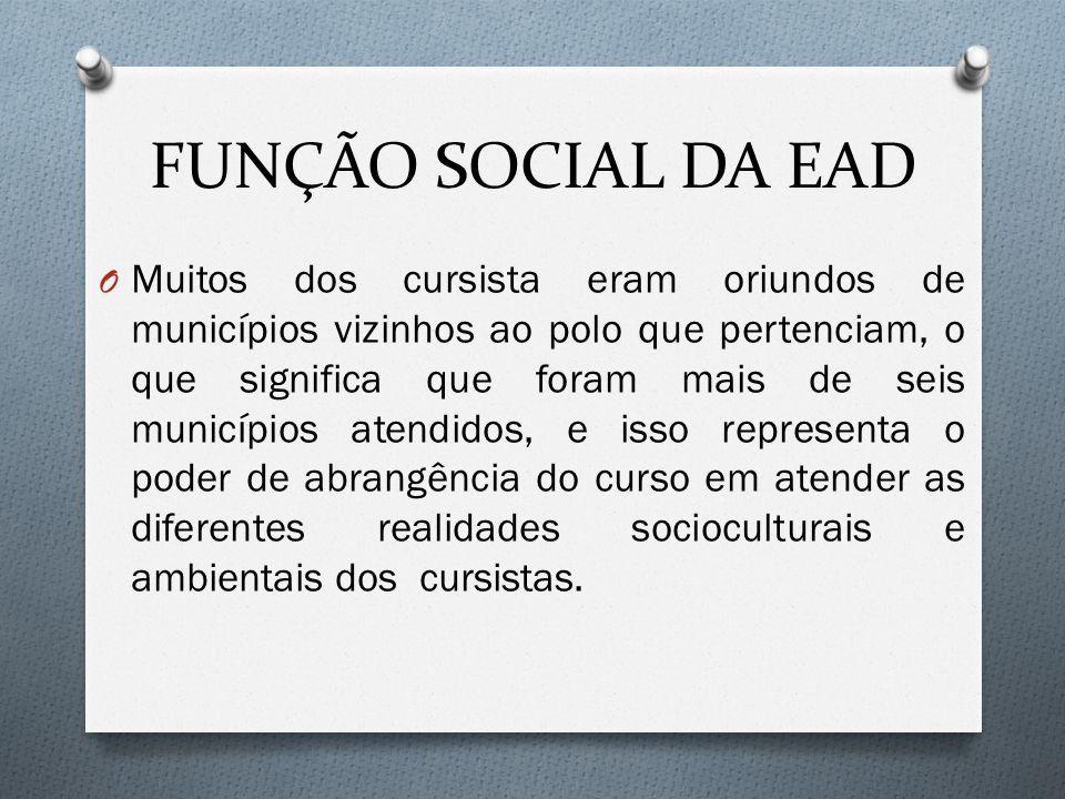 FUNÇÃO SOCIAL DA EAD