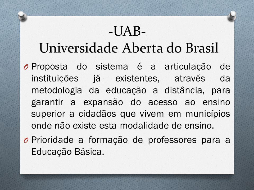 -UAB- Universidade Aberta do Brasil