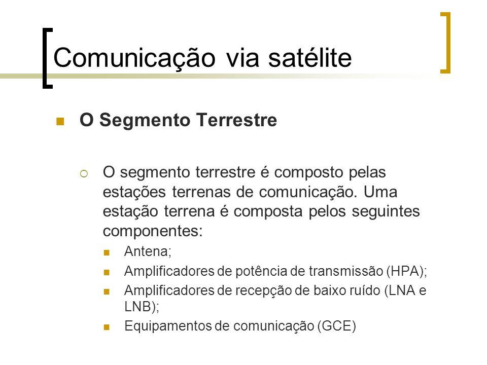 Comunicação via satélite