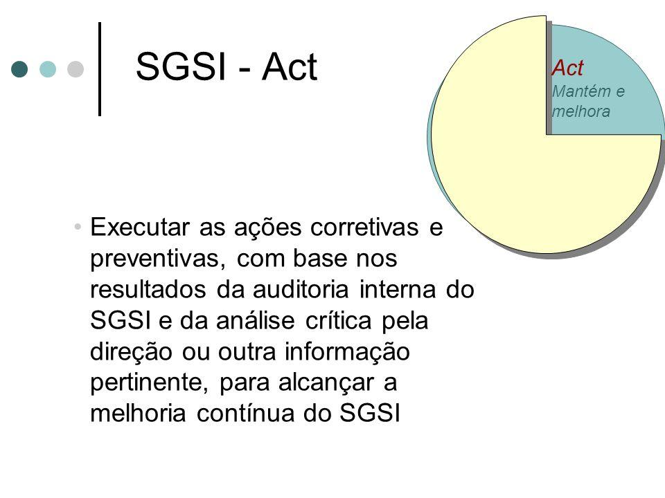 Act Mantém e. melhora. SGSI - Act.