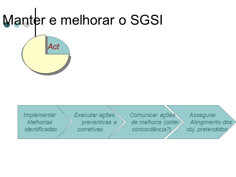 Manter e melhorar o SGSI