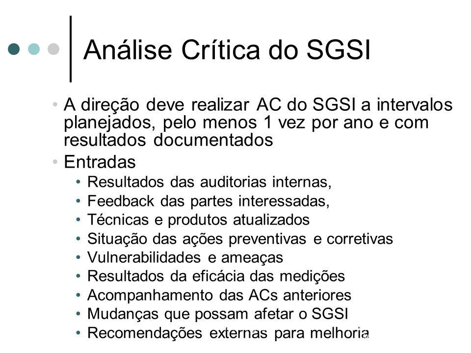 Análise Crítica do SGSI