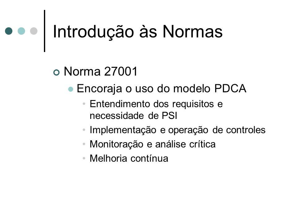 Introdução às Normas Norma 27001 Encoraja o uso do modelo PDCA