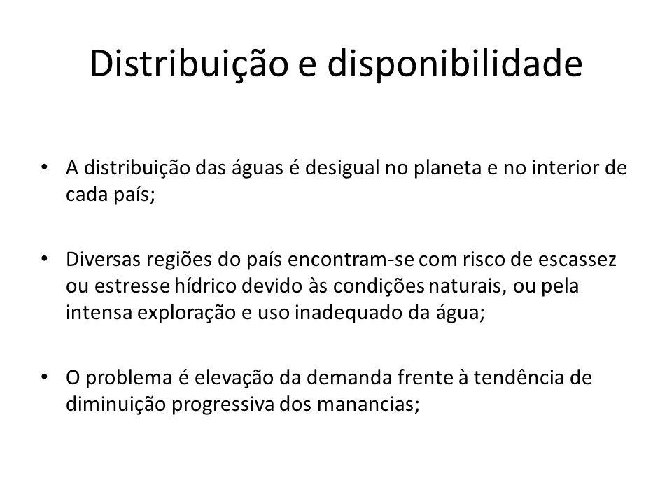 Distribuição e disponibilidade
