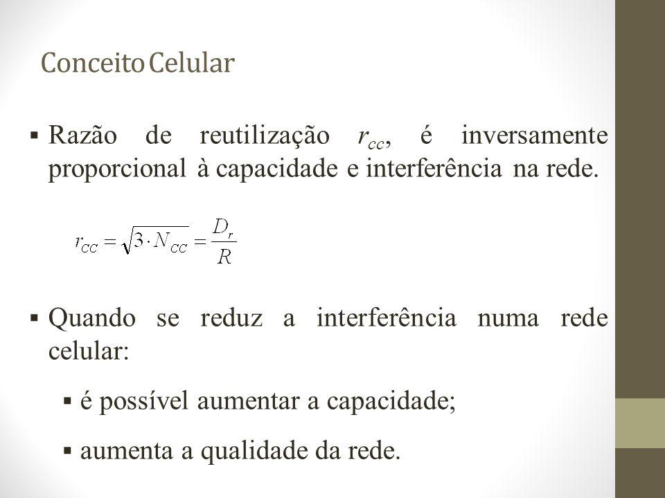Conceito Celular Razão de reutilização rcc, é inversamente proporcional à capacidade e interferência na rede.