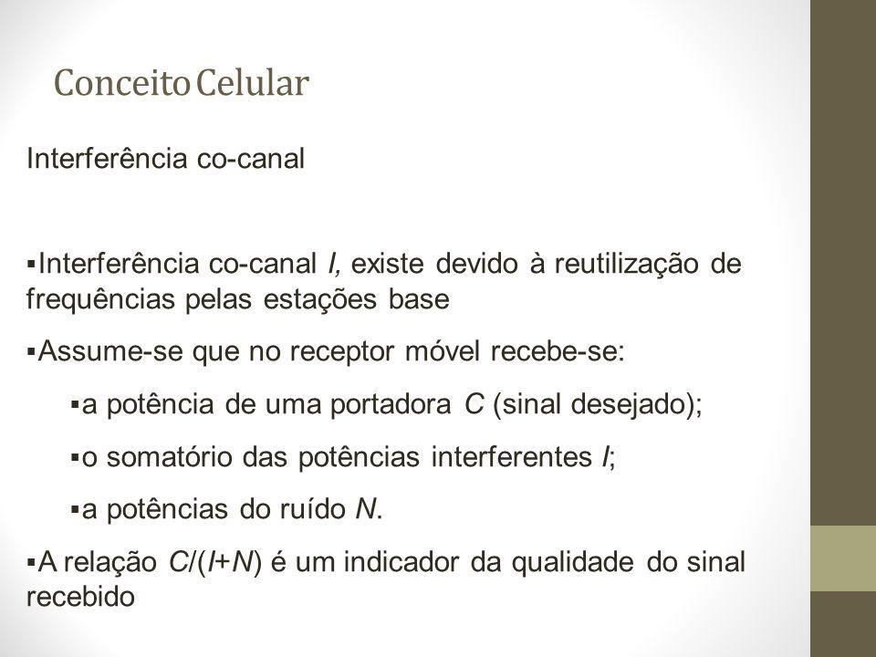 Conceito Celular Interferência co-canal
