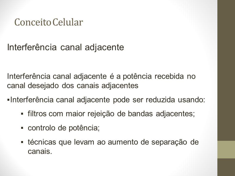 Conceito Celular Interferência canal adjacente