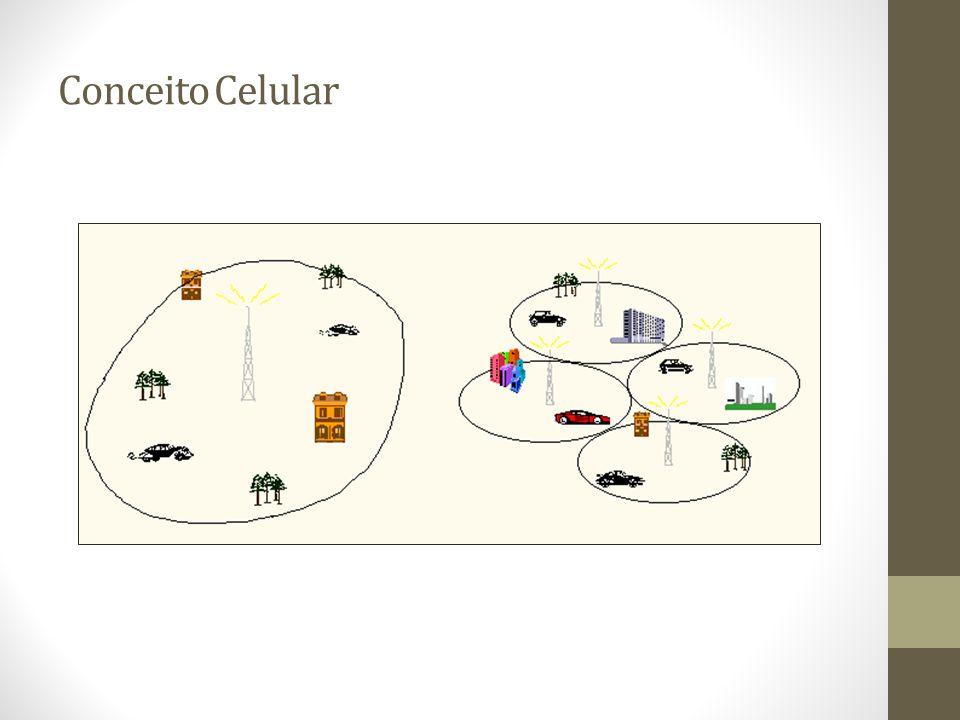 Conceito Celular