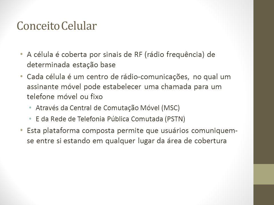 Conceito Celular A célula é coberta por sinais de RF (rádio frequência) de determinada estação base.