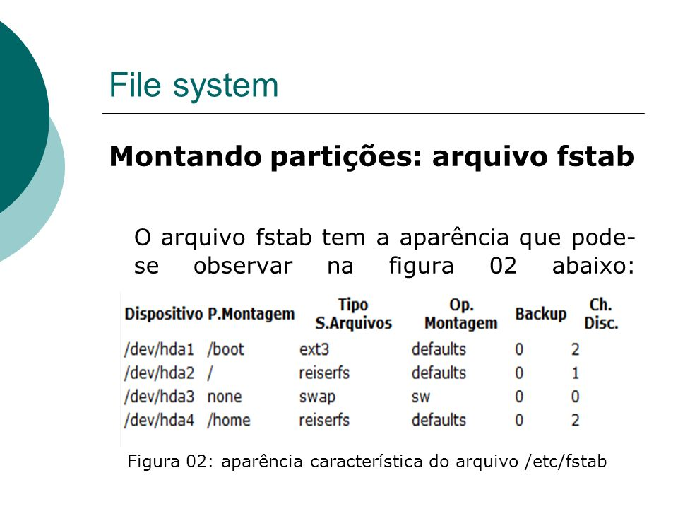 File system Montando partições: arquivo fstab