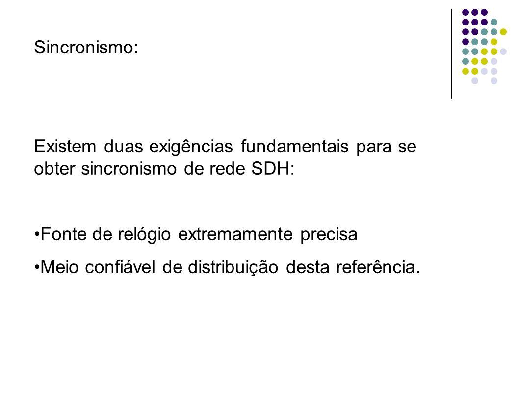 Sincronismo: Existem duas exigências fundamentais para se obter sincronismo de rede SDH: Fonte de relógio extremamente precisa.