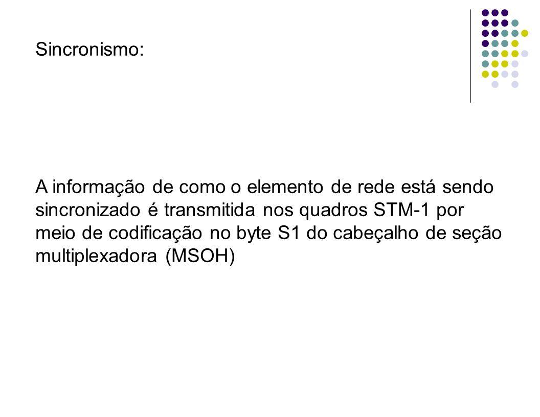 Sincronismo: