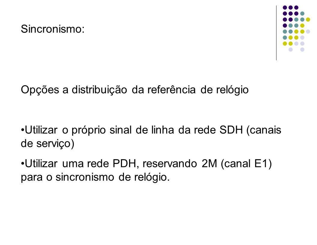 Sincronismo:Opções a distribuição da referência de relógio. Utilizar o próprio sinal de linha da rede SDH (canais de serviço)