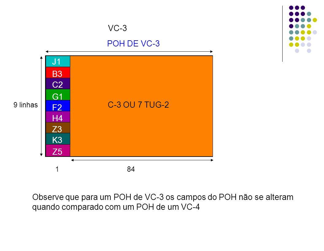VC-3 POH DE VC-3 J1 B3 C2 G1 C-3 OU 7 TUG-2 F2 H4 Z3 K3 Z5