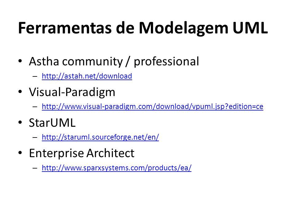 Ferramentas de Modelagem UML
