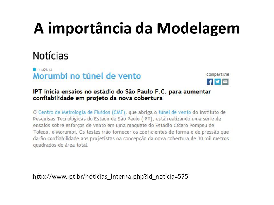 A importância da Modelagem