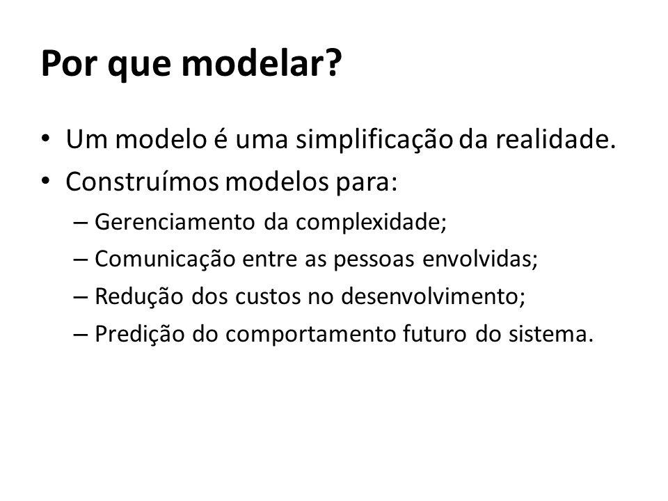 Por que modelar Um modelo é uma simplificação da realidade.