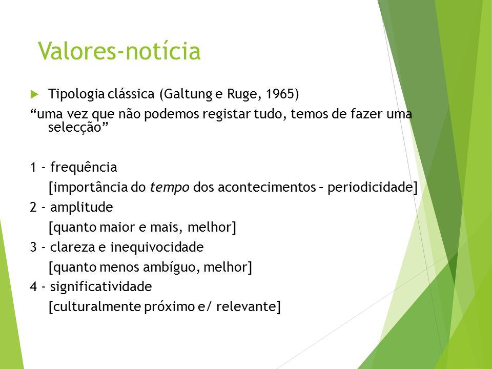 Valores-notícia Tipologia clássica (Galtung e Ruge, 1965)