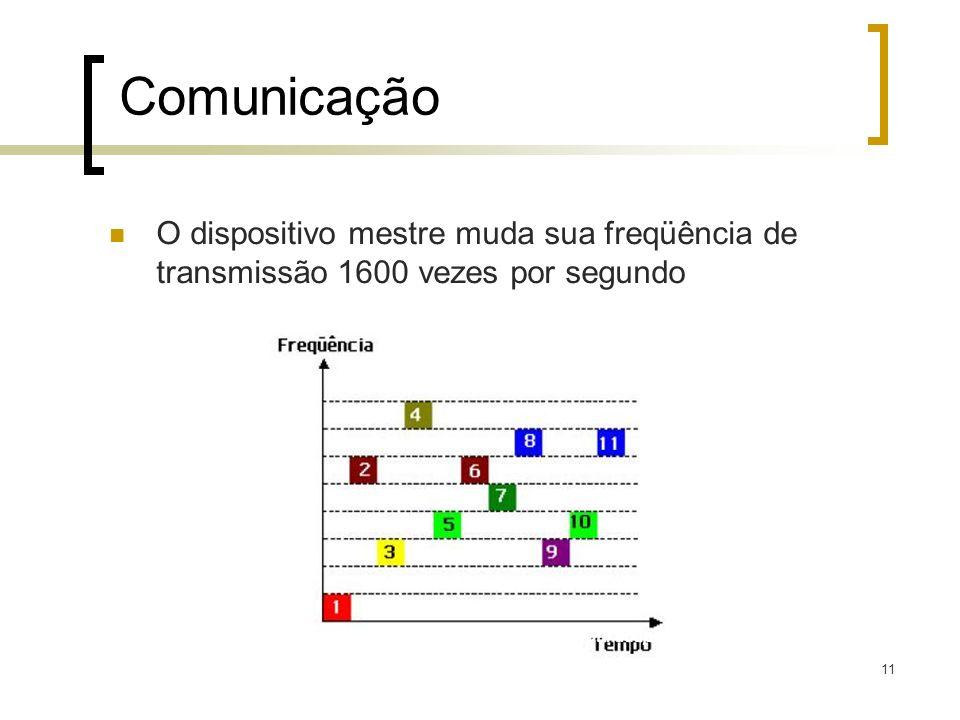 Comunicação O dispositivo mestre muda sua freqüência de transmissão 1600 vezes por segundo.