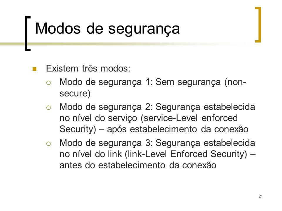 Modos de segurança Existem três modos: