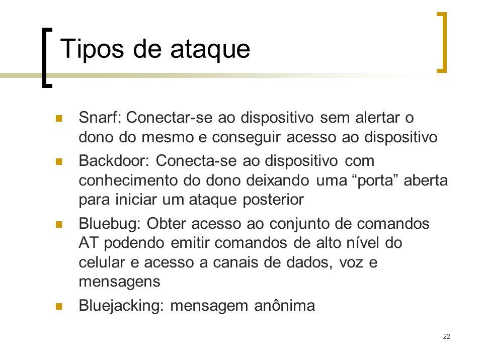 Tipos de ataque Snarf: Conectar-se ao dispositivo sem alertar o dono do mesmo e conseguir acesso ao dispositivo.