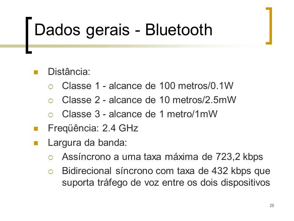 Dados gerais - Bluetooth