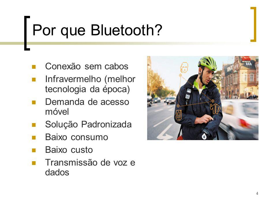 Por que Bluetooth Conexão sem cabos
