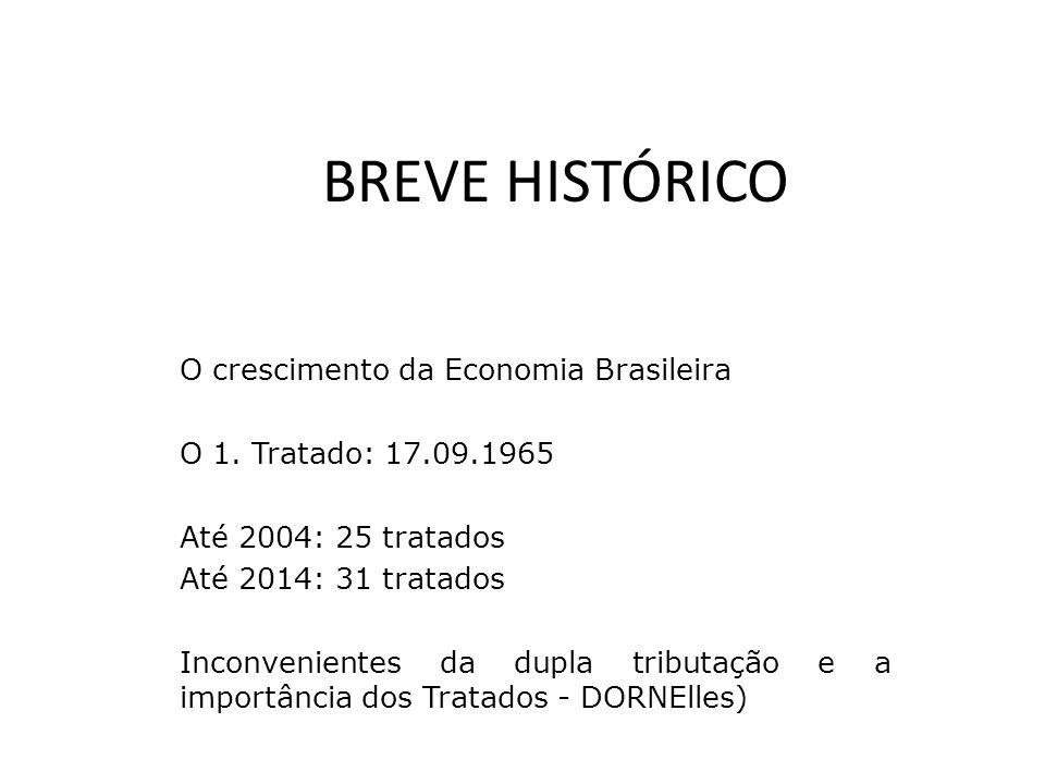 BREVE HISTÓRICO O crescimento da Economia Brasileira