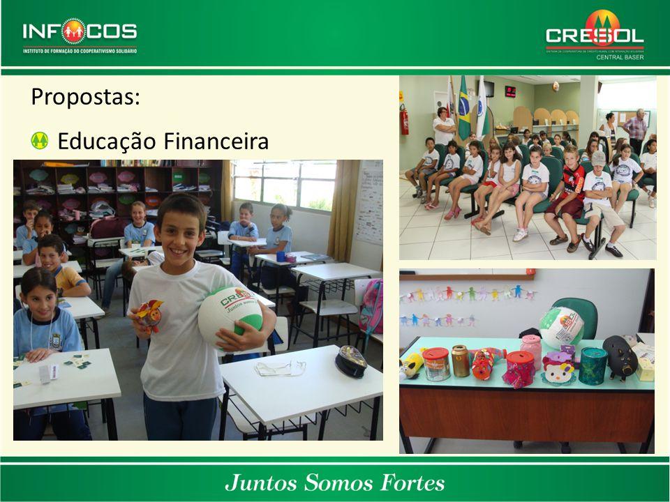 Propostas: Educação Financeira Imaruí-SC São João/PR