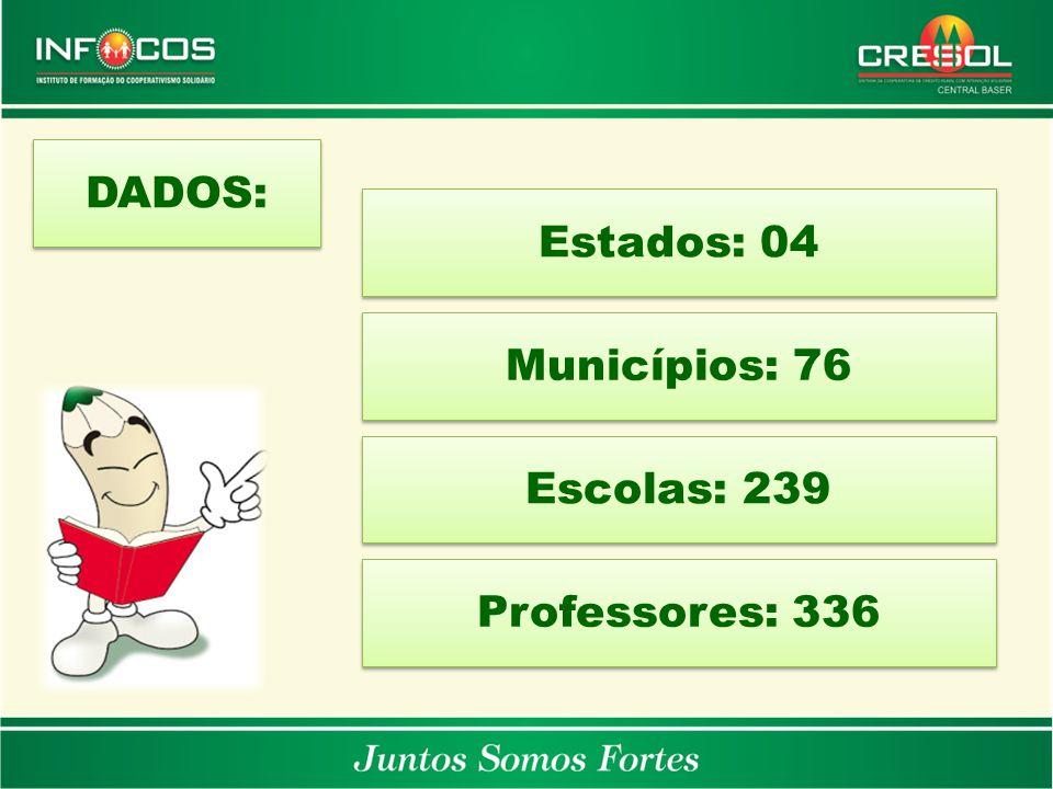 DADOS: Estados: 04 Municípios: 76 Escolas: 239 Professores: 336