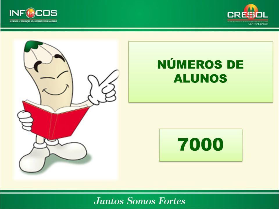 NÚMEROS DE ALUNOS 7000