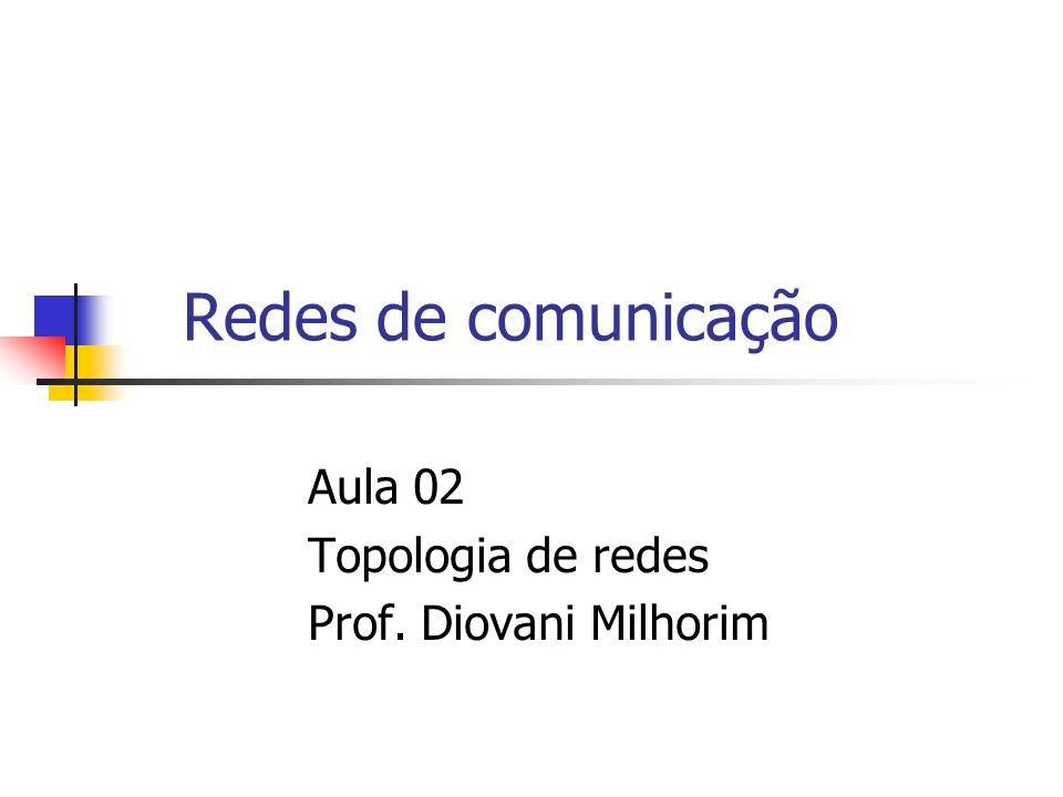 Aula 02 Topologia de redes Prof. Diovani Milhorim