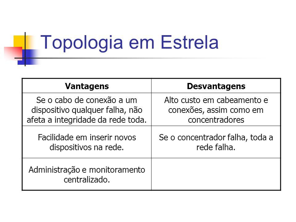 Topologia em Estrela Vantagens Desvantagens