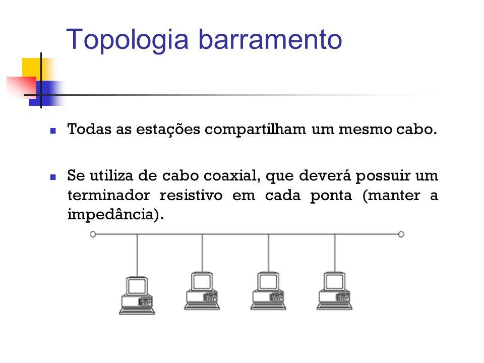 Topologia barramento Todas as estações compartilham um mesmo cabo.