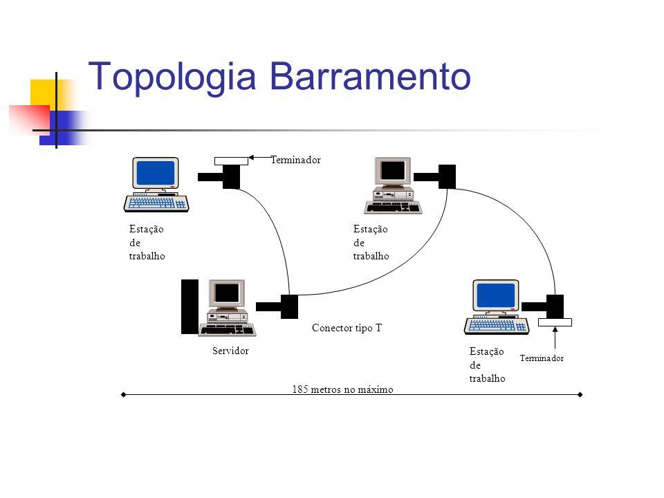 Topologia Barramento Terminador Estação de trabalho Conector tipo T