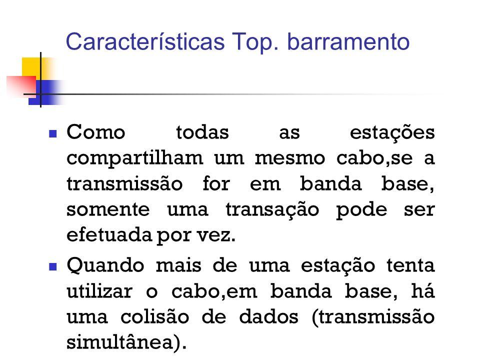Características Top. barramento