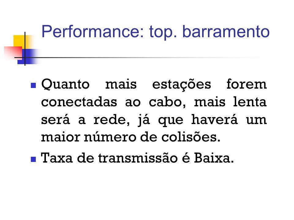 Performance: top. barramento