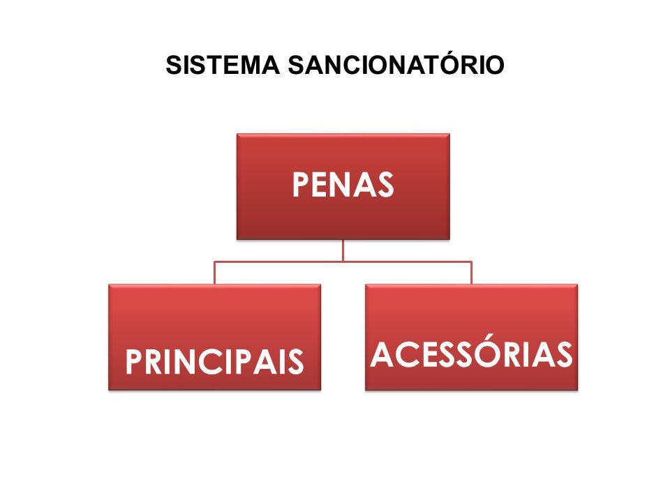 SISTEMA SANCIONATÓRIO