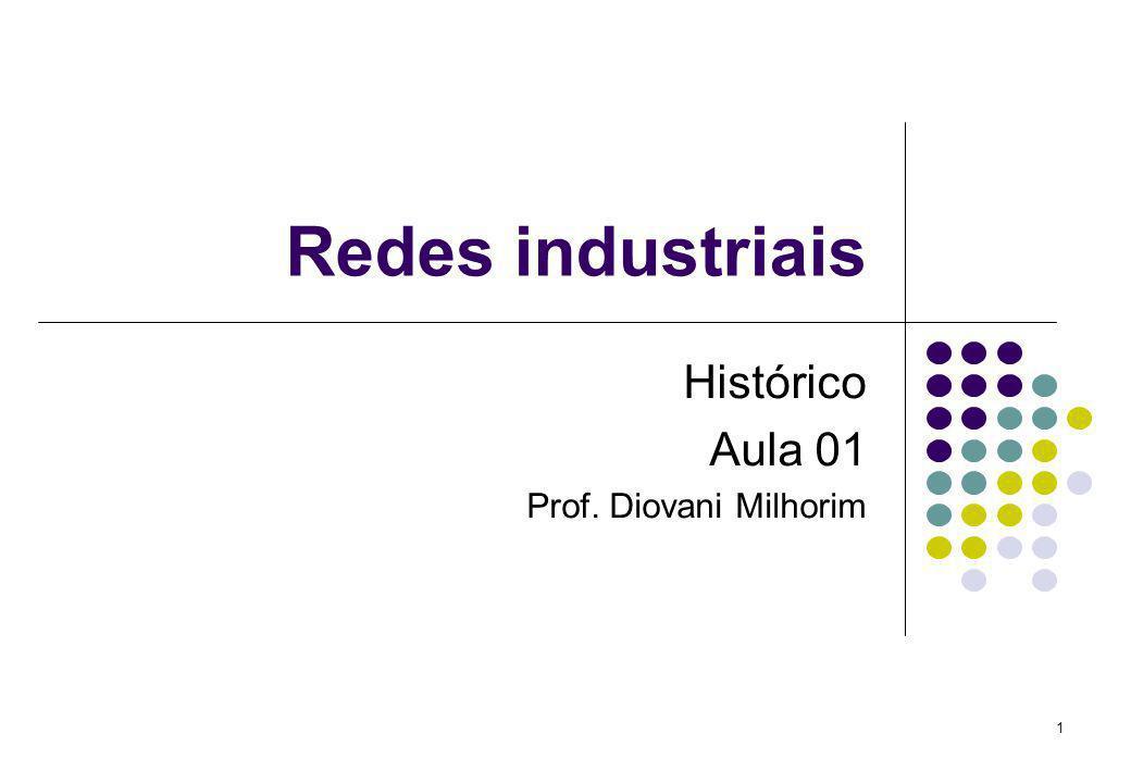 Histórico Aula 01 Prof. Diovani Milhorim