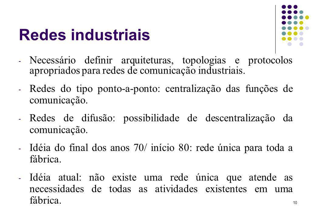 Redes industriais Necessário definir arquiteturas, topologias e protocolos apropriados para redes de comunicação industriais.
