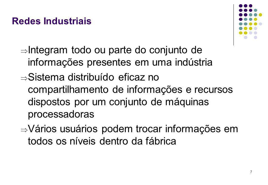 Redes Industriais Integram todo ou parte do conjunto de informações presentes em uma indústria.