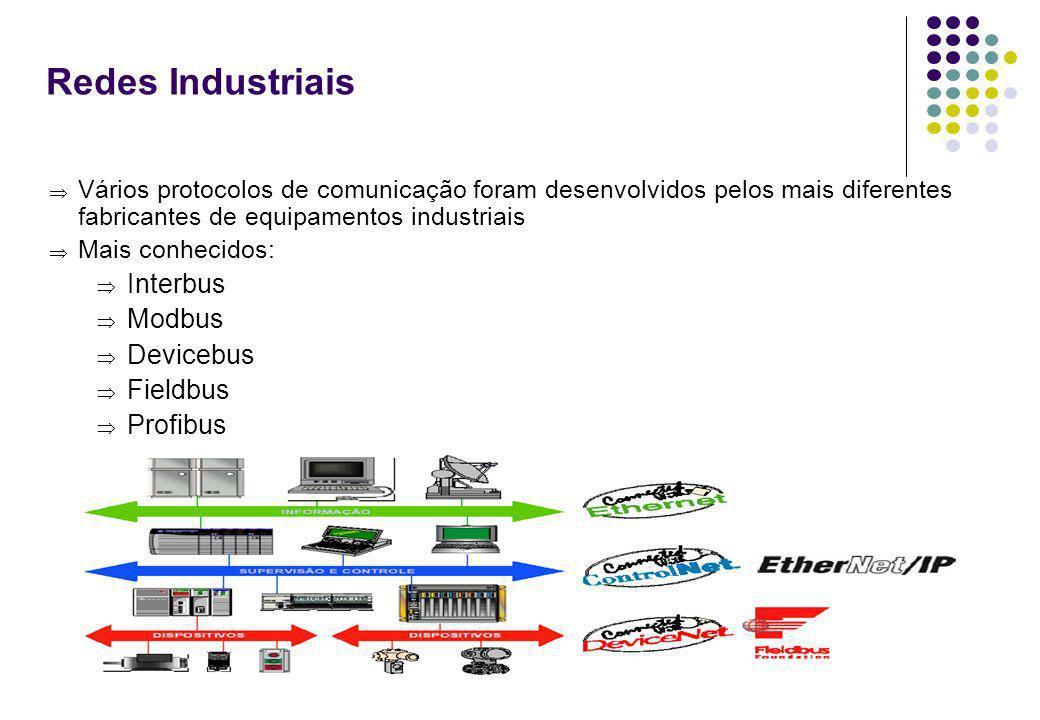 Redes Industriais Interbus Modbus Devicebus Fieldbus Profibus