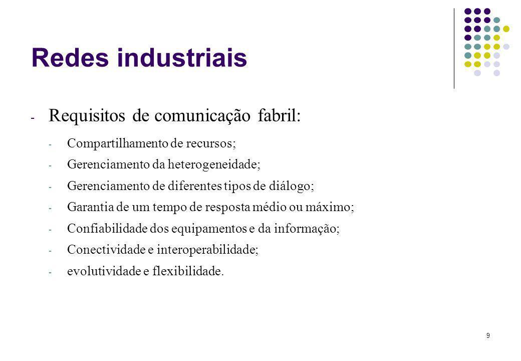 Redes industriais Requisitos de comunicação fabril:
