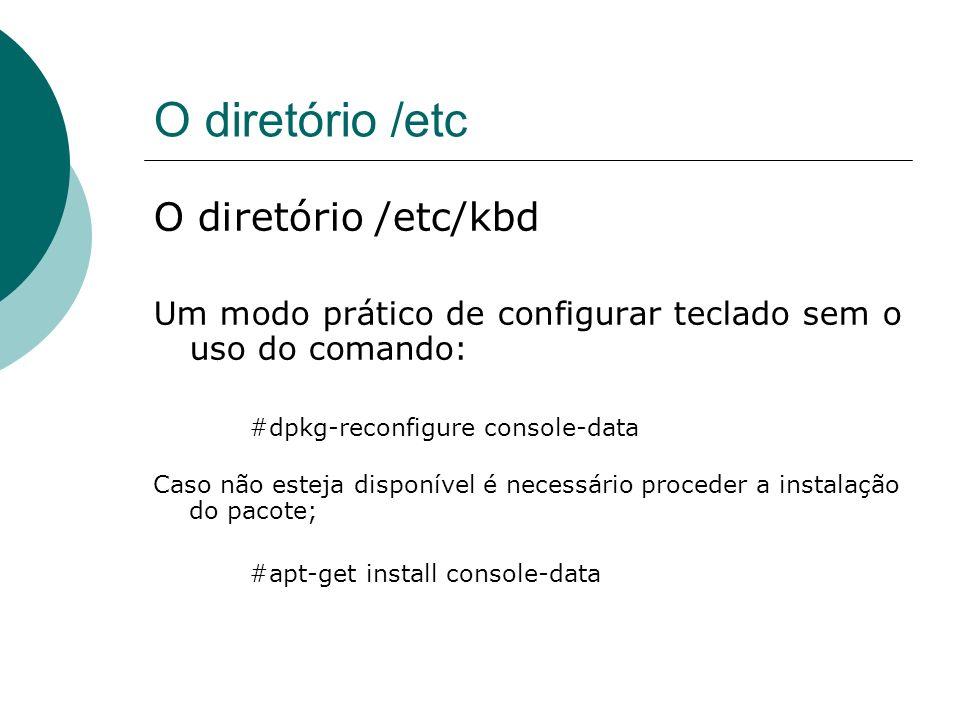 O diretório /etc O diretório /etc/kbd