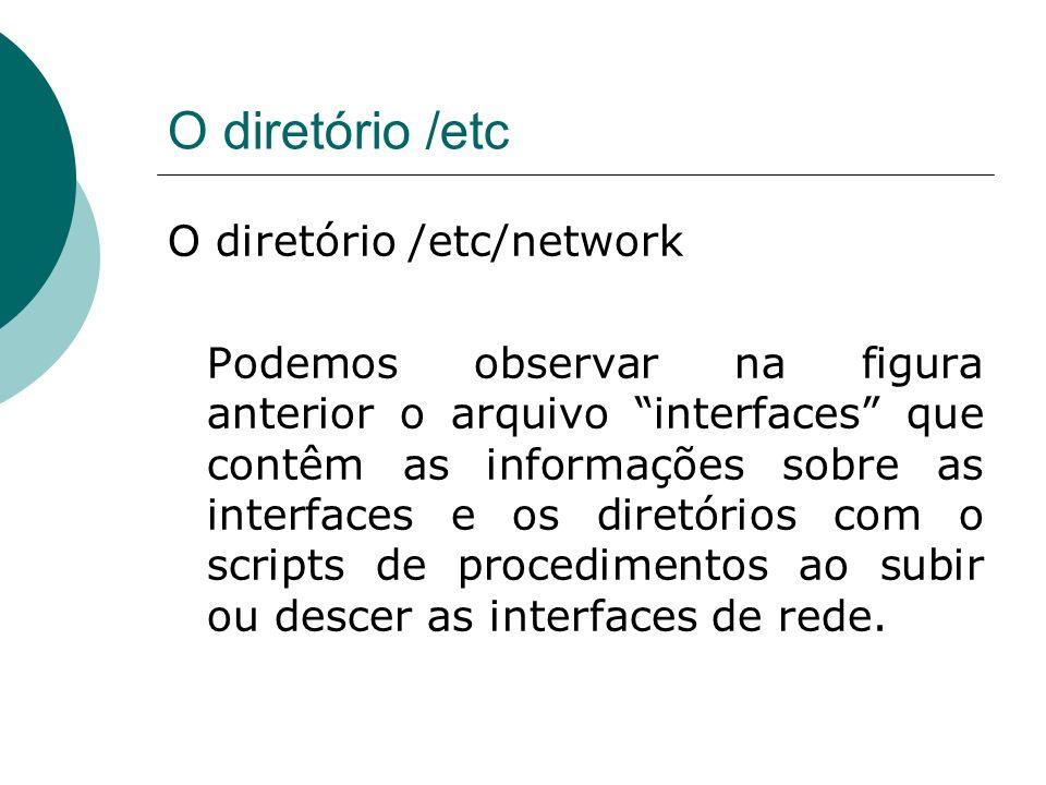 O diretório /etc O diretório /etc/network