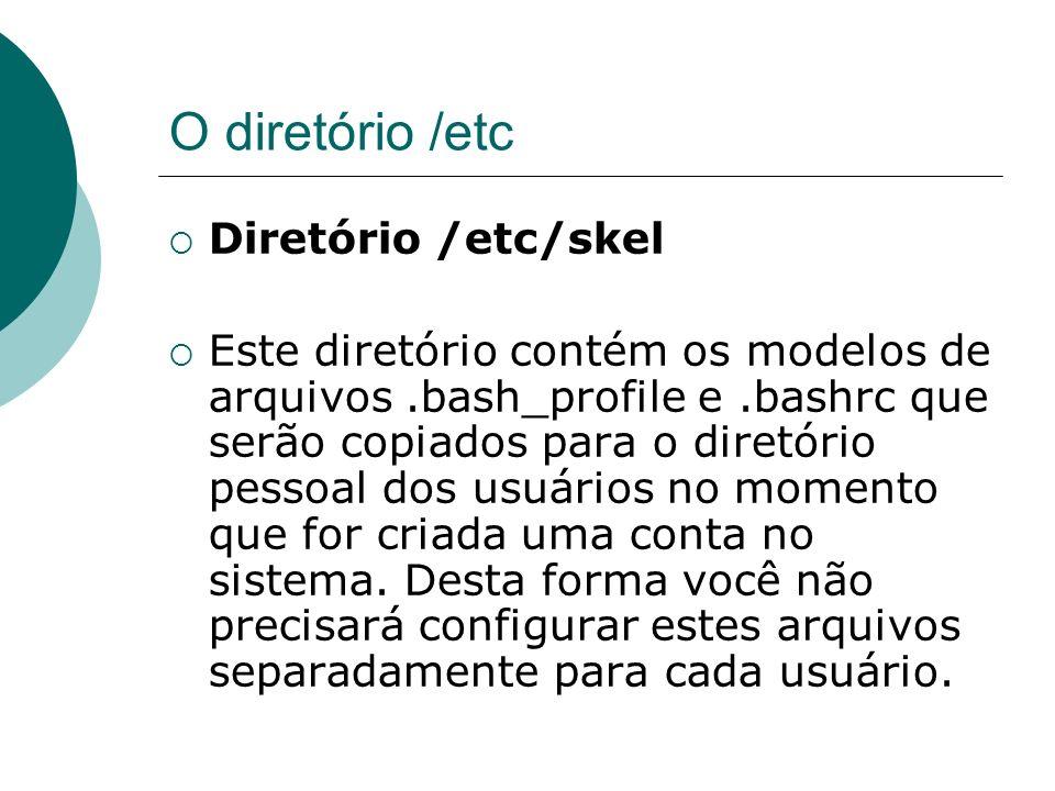 O diretório /etc Diretório /etc/skel