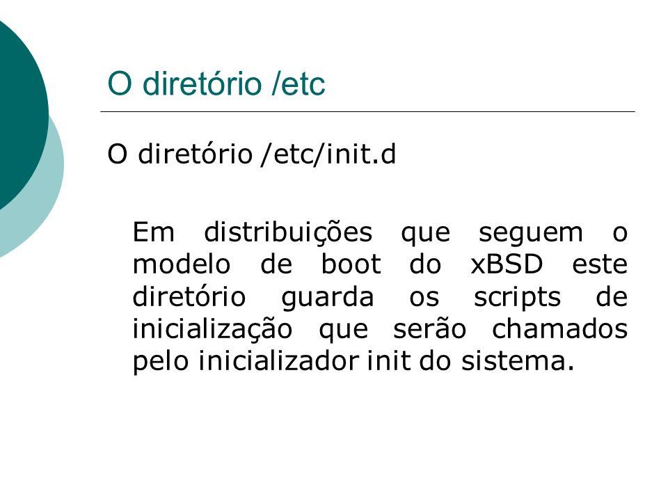 O diretório /etc O diretório /etc/init.d