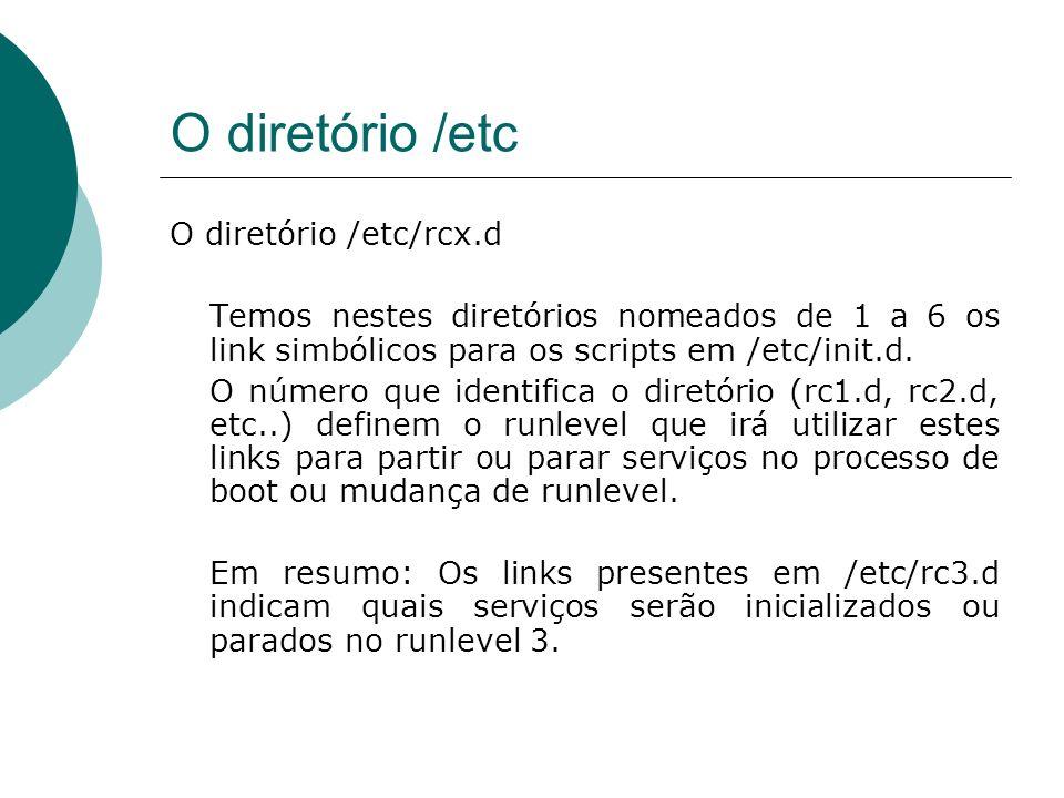 O diretório /etc O diretório /etc/rcx.d