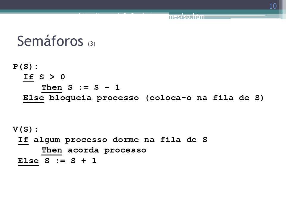 Semáforos (3) P(S): If S > 0 Then S := S – 1