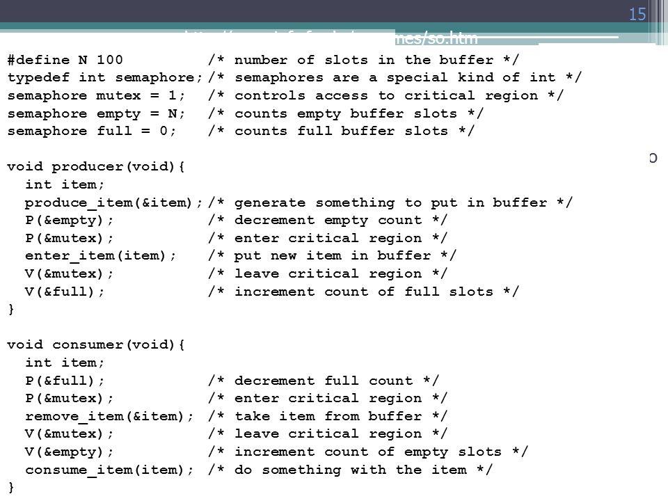 Exemplo: Produtor - Consumidor c/ Buffer Limitado